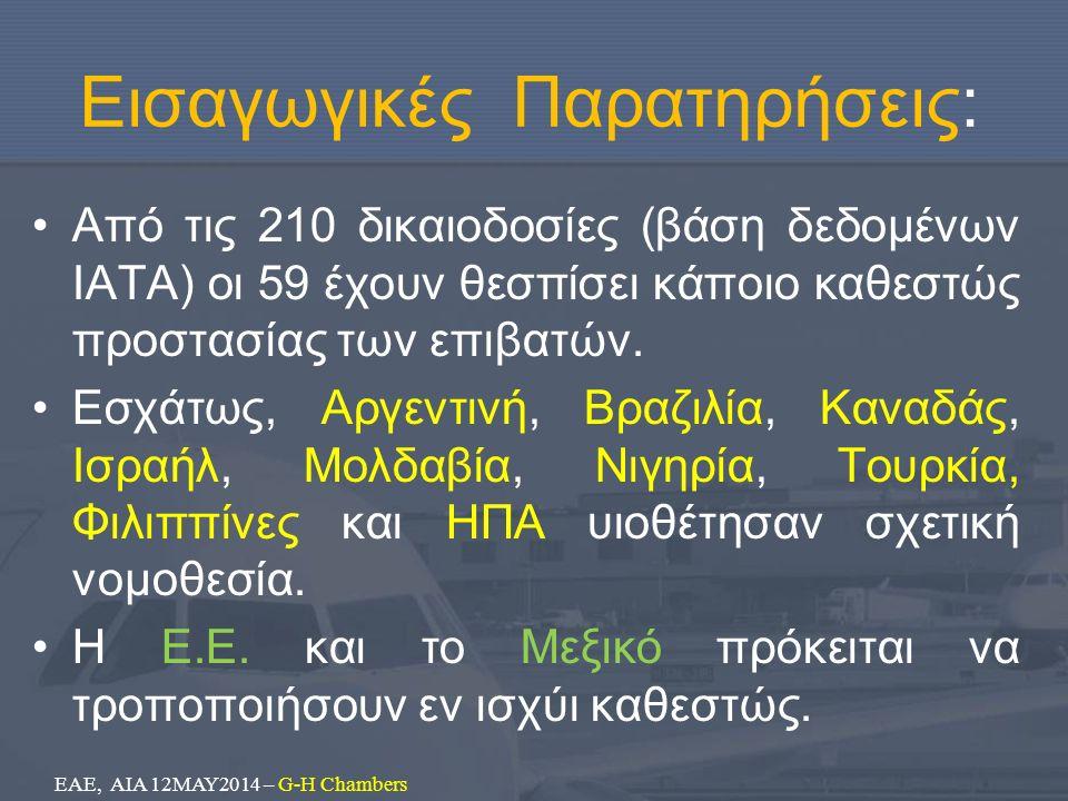 Εισαγωγικές Παρατηρήσεις: Από τις 210 δικαιοδοσίες (βάση δεδομένων ΙΑΤΑ) οι 59 έχουν θεσπίσει κάποιο καθεστώς προστασίας των επιβατών.