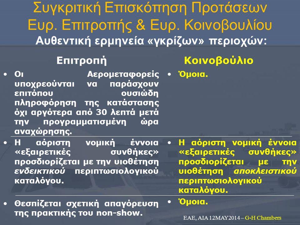 Συγκριτική Επισκόπηση Προτάσεων Ευρ. Επιτροπής & Ευρ. Κοινοβουλίου Αυθεντική ερμηνεία «γκρίζων» περιοχών: Επιτροπή Οι Αερομεταφορείς υποχρεούνται να π