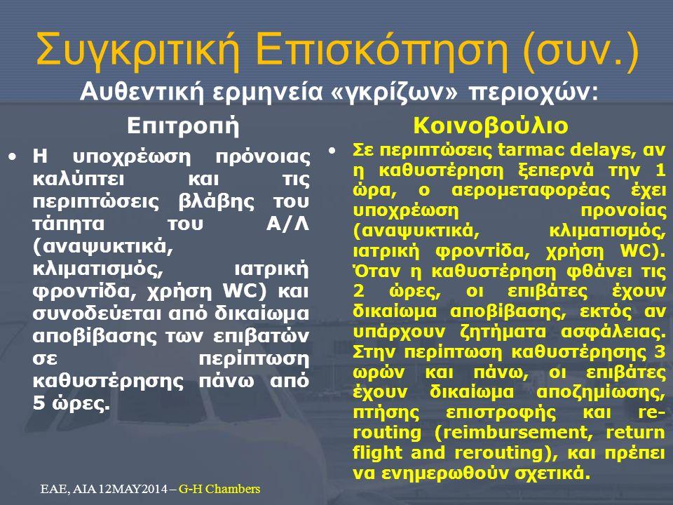 Συγκριτική Επισκόπηση (συν.) Αναλογικός Ποσοτικός Περιορισμός Ευθύνης των αερομεταφορέων παροχής βοήθειας σε «εξαιρετικές περιπτώσεις»: Επιτροπή Δικαίωμα παροχής καταλύματος καταρχήν 3 διανυκτρεύσεις με μέγιστο κόστος 100 ευρώ ανά επιβάτη ανά διανυκτέρευση.