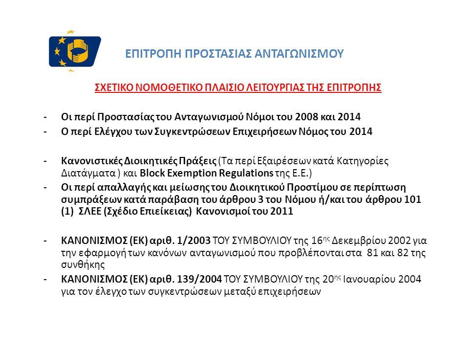 ΕΠΙΤΡΟΠΗ ΠΡΟΣΤΑΣΙΑΣ ΑΝΤΑΓΩΝΙΣΜΟΥ ΣΧΕΤΙΚΟ ΝΟΜΟΘΕΤΙΚΟ ΠΛΑΙΣΙΟ ΛΕΙΤΟΥΡΓΙΑΣ ΤΗΣ ΕΠΙΤΡΟΠΗΣ -Οι περί Προστασίας του Ανταγωνισμού Νόμοι του 2008 και 2014 -Ο περί Ελέγχου των Συγκεντρώσεων Επιχειρήσεων Νόμος του 2014 -Κανονιστικές Διοικητικές Πράξεις (Τα περί Εξαιρέσεων κατά Κατηγορίες Διατάγματα ) και Block Exemption Regulations της Ε.Ε.) -Οι περί απαλλαγής και μείωσης του Διοικητικού Προστίμου σε περίπτωση συμπράξεων κατά παράβαση του άρθρου 3 του Νόμου ή/και του άρθρου 101 (1) ΣΛΕΕ (Σχέδιο Επιείκειας) Κανονισμοί του 2011 -ΚΑΝΟΝΙΣΜΟΣ (ΕΚ) αριθ.