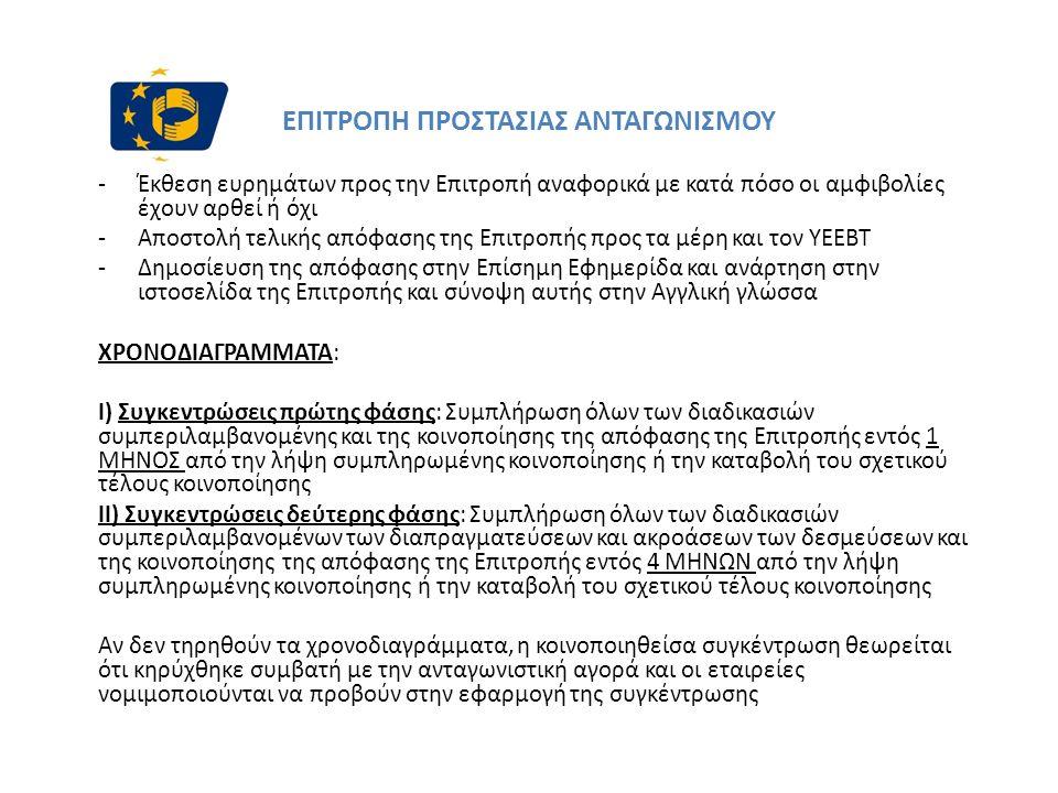 ΕΠΙΤΡΟΠΗ ΠΡΟΣΤΑΣΙΑΣ ΑΝΤΑΓΩΝΙΣΜΟΥ -Έκθεση ευρημάτων προς την Επιτροπή αναφορικά με κατά πόσο οι αμφιβολίες έχουν αρθεί ή όχι -Αποστολή τελικής απόφασης της Επιτροπής προς τα μέρη και τον ΥΕΕΒΤ -Δημοσίευση της απόφασης στην Επίσημη Εφημερίδα και ανάρτηση στην ιστοσελίδα της Επιτροπής και σύνοψη αυτής στην Αγγλική γλώσσα ΧΡΟΝΟΔΙΑΓΡΑΜΜΑΤΑ: Ι) Συγκεντρώσεις πρώτης φάσης: Συμπλήρωση όλων των διαδικασιών συμπεριλαμβανομένης και της κοινοποίησης της απόφασης της Επιτροπής εντός 1 ΜΗΝΟΣ από την λήψη συμπληρωμένης κοινοποίησης ή την καταβολή του σχετικού τέλους κοινοποίησης ΙΙ) Συγκεντρώσεις δεύτερης φάσης: Συμπλήρωση όλων των διαδικασιών συμπεριλαμβανομένων των διαπραγματεύσεων και ακροάσεων των δεσμεύσεων και της κοινοποίησης της απόφασης της Επιτροπής εντός 4 ΜΗΝΩΝ από την λήψη συμπληρωμένης κοινοποίησης ή την καταβολή του σχετικού τέλους κοινοποίησης Αν δεν τηρηθούν τα χρονοδιαγράμματα, η κοινοποιηθείσα συγκέντρωση θεωρείται ότι κηρύχθηκε συμβατή με την ανταγωνιστική αγορά και οι εταιρείες νομιμοποιούνται να προβούν στην εφαρμογή της συγκέντρωσης