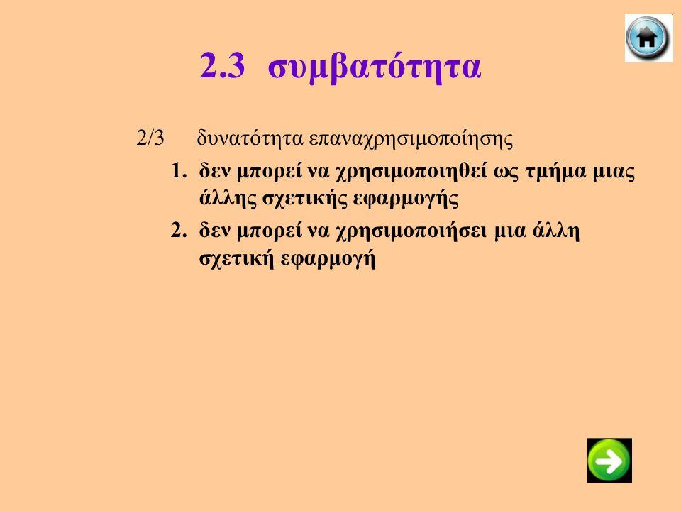 2.3συμβατότητα 2/3δυνατότητα επαναχρησιμοποίησης 1.δεν μπορεί να χρησιμοποιηθεί ως τμήμα μιας άλλης σχετικής εφαρμογής 2.δεν μπορεί να χρησιμοποιήσει