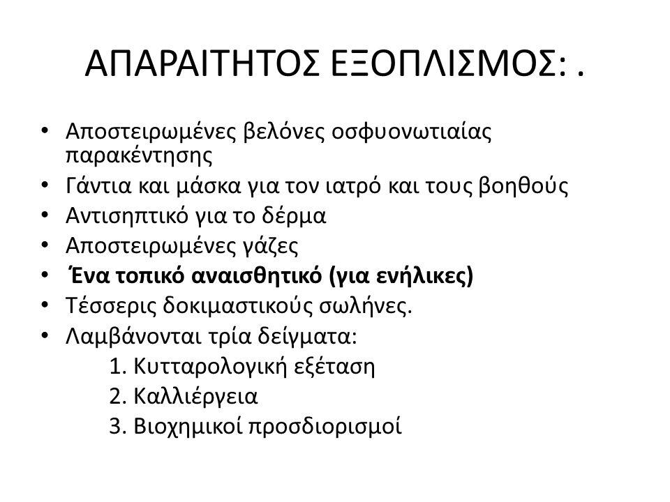 ΑΠΑΡΑΙΤΗΤΟΣ ΕΞΟΠΛΙΣΜΟΣ:.