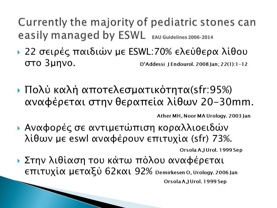  22 σειρές παιδιών με ESWL:70% ελεύθερα λίθου στο 3μηνο. D'Addessi J Endourol. 2008 Jan; 22(1):1-12  Πολύ καλή αποτελεσματικότητα(sfr:95%) αναφέρετα