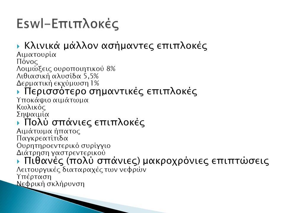  Κλινικά μάλλον ασήμαντες επιπλοκές Αιματουρία Πόνος Λοιμώξεις ουροποιητικού 8% Λιθιασική αλυσίδα 5,5% Δερματική εκχύμωση 1%  Περισσότερο σημαντικές