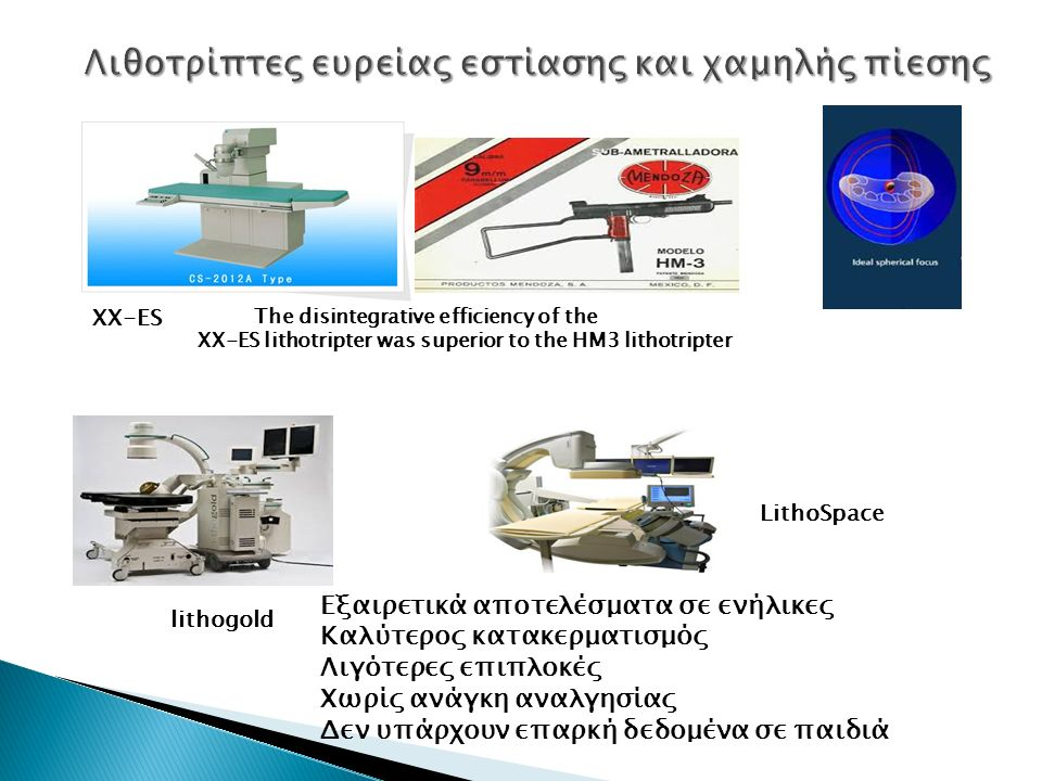 LithoSpace lithogold XX-ES Τhe disintegrative efficiency of the XX-ES lithotripter was superior to the HM3 lithotripter Εξαιρετικά αποτελέσματα σε ενή