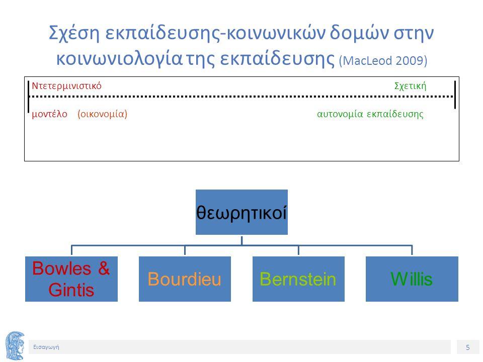 5 Εισαγωγή Σχέση εκπαίδευσης-κοινωνικών δομών στην κοινωνιολογία της εκπαίδευσης (MacLeod 2009) Ντετερμινιστικό Σχετική μοντέλο (οικονομία) αυτονομία εκπαίδευσης θεωρητικοί Bowles & Gintis BourdieuBernsteinWillis
