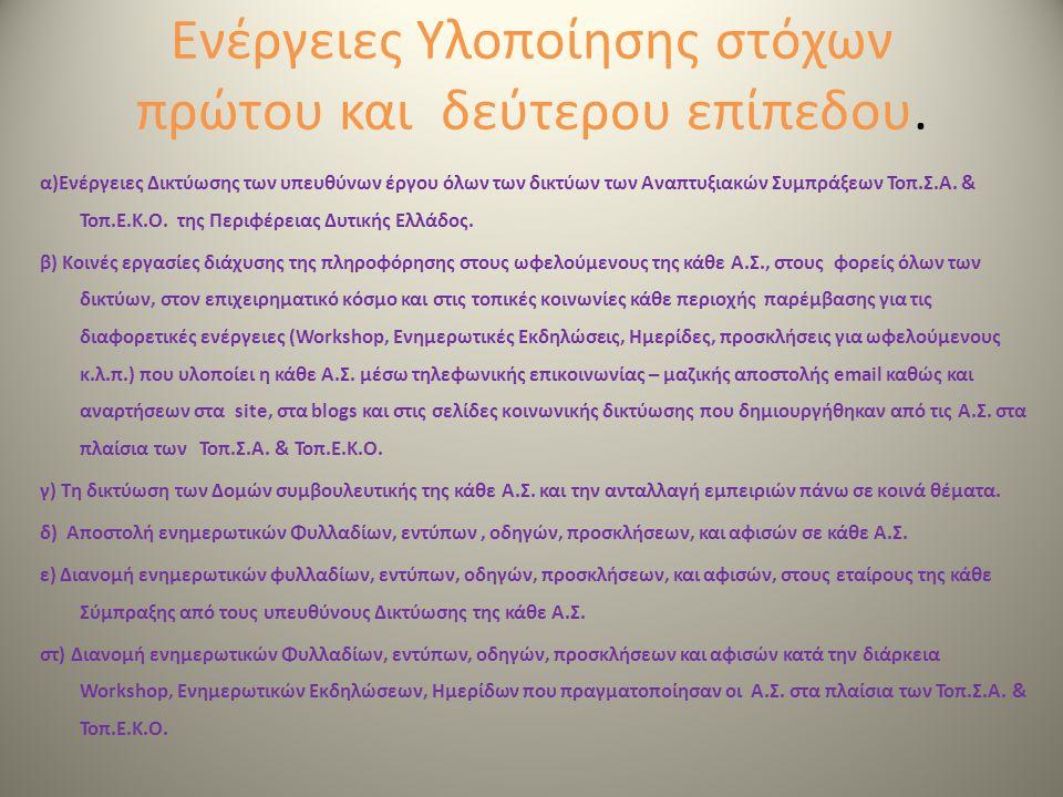 α)Ενέργειες Δικτύωσης των υπευθύνων έργου όλων των δικτύων των Αναπτυξιακών Συμπράξεων Τοπ.Σ.Α.