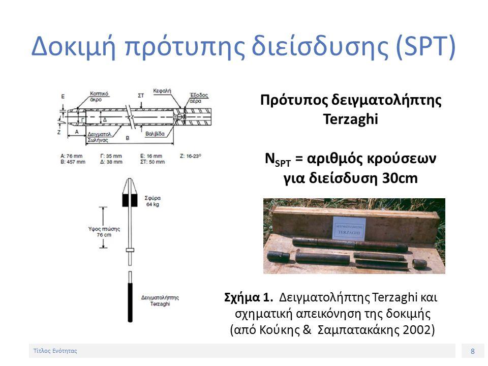 8 Τίτλος Ενότητας Δοκιμή πρότυπης διείσδυσης (SPT) Πρότυπος δειγματολήπτης Terzaghi N SPT = αριθμός κρούσεων για διείσδυση 30cm Σχήμα 1. Δειγματολήπτη