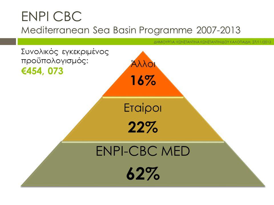 ENPI CBC Mediterranean Sea Basin Programme 2007-2013 ΔΗΜΙΟΥΡΓΙΑ: ΚΩΝΣΤΑΝΤΙΝΑ ΚΩΝΣΤΑΝΤΙΝΙΔΟΥ ΚΑΛΟΠΑΙΔΗ, 27/11/2013 Άλλοι 16% Εταίροι 22% ENPI-CBC MED 62% Συνολικός εγκεκριμένος προϋπολογισμός: €454, 073