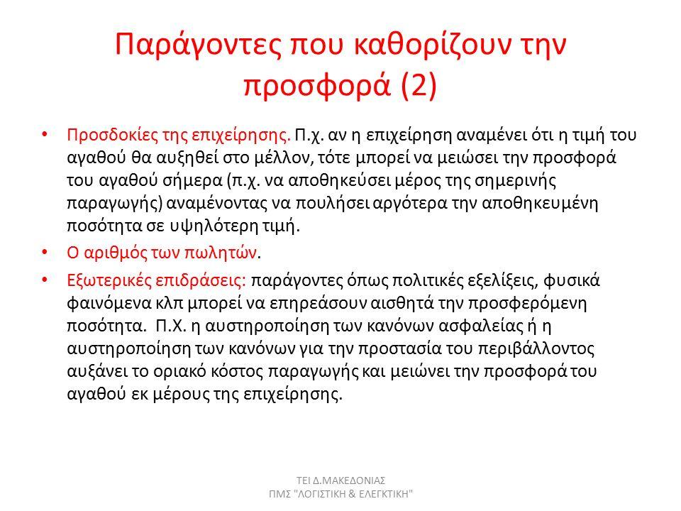 Παράγοντες που καθορίζουν την προσφορά (2) Προσδοκίες της επιχείρησης.