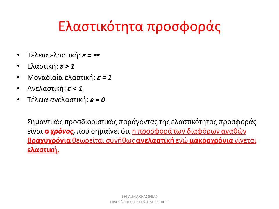 Ελαστικότητα προσφοράς Τέλεια ελαστική: ε = ∞ Ελαστική: ε > 1 Μοναδιαία ελαστική: ε = 1 Ανελαστική: ε < 1 Τέλεια ανελαστική: ε = 0 Σημαντικός προσδιοριστικός παράγοντας της ελαστικότητας προσφοράς είναι ο χρόνος, που σημαίνει ότι η προσφορά των διαφόρων αγαθών βραχυχρόνια θεωρείται συνήθως ανελαστική ενώ μακροχρόνια γίνεται ελαστική.