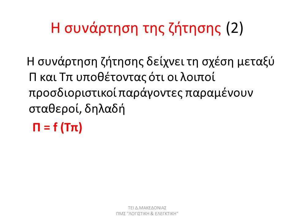 Η συνάρτηση της ζήτησης (2) Η συνάρτηση ζήτησης δείχνει τη σχέση μεταξύ Π και Τπ υποθέτοντας ότι οι λοιποί προσδιοριστικοί παράγοντες παραμένουν σταθεροί, δηλαδή Π = f (Τπ) ΤΕΙ Δ.ΜΑΚΕΔΟΝΙΑΣ ΠΜΣ ΛΟΓΙΣΤΙΚΗ & ΕΛΕΓΚΤΙΚΗ