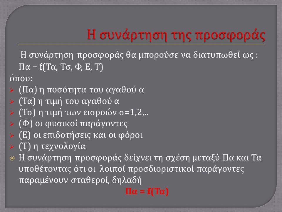 Η συνάρτηση προσφοράς θα μπορούσε να διατυπωθεί ως : Πα = f( Τα, Τσ, Φ, Ε, Τ ) όπου :  ( Πα ) η ποσότητα του αγαθού α  ( Τα ) η τιμή του αγαθού α  ( Τσ ) η τιμή των εισροών σ =1,2,..