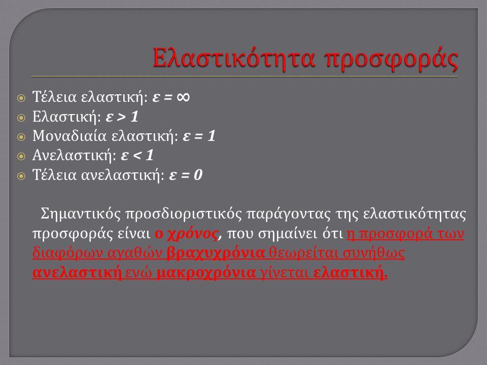  Τέλεια ελαστική : ε = ∞  Ελαστική : ε > 1  Μοναδιαία ελαστική : ε = 1  Ανελαστική : ε < 1  Τέλεια ανελαστική : ε = 0 Σημαντικός προσδιοριστικός παράγοντας της ελαστικότητας προσφοράς είναι ο χρόνος, που σημαίνει ότι η προσφορά των διαφόρων αγαθών βραχυχρόνια θεωρείται συνήθως ανελαστική ενώ μακροχρόνια γίνεται ελαστική.