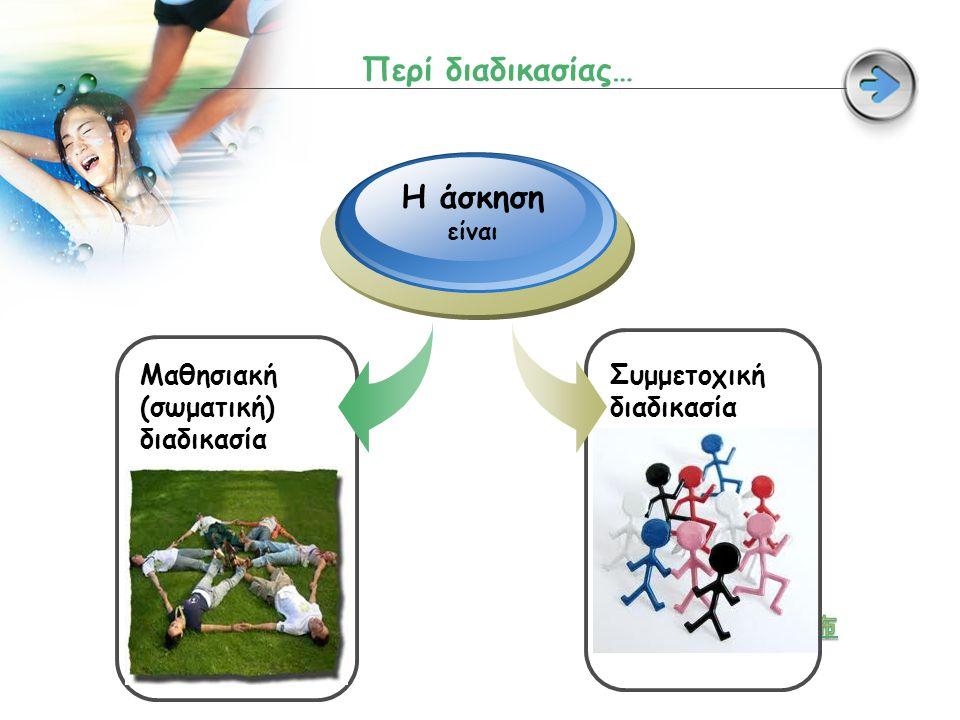 Περί διαδικασίας… Μαθησιακή (σωματική) διαδικασία Η άσκηση είναι Συμμετοχική διαδικασία