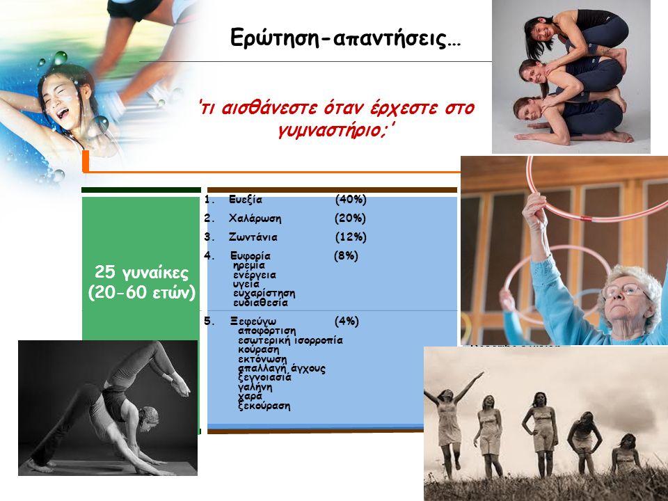LOGO Ερώτηση-απαντήσεις… 'τι αισθάνεστε όταν έρχεστε στο γυμναστήριο;' 25 γυναίκες (20-60 ετών) 1.Ευεξία (40%) 2.Χαλάρωση (20%) 3.Ζωντάνια (12%) 4. Ευ