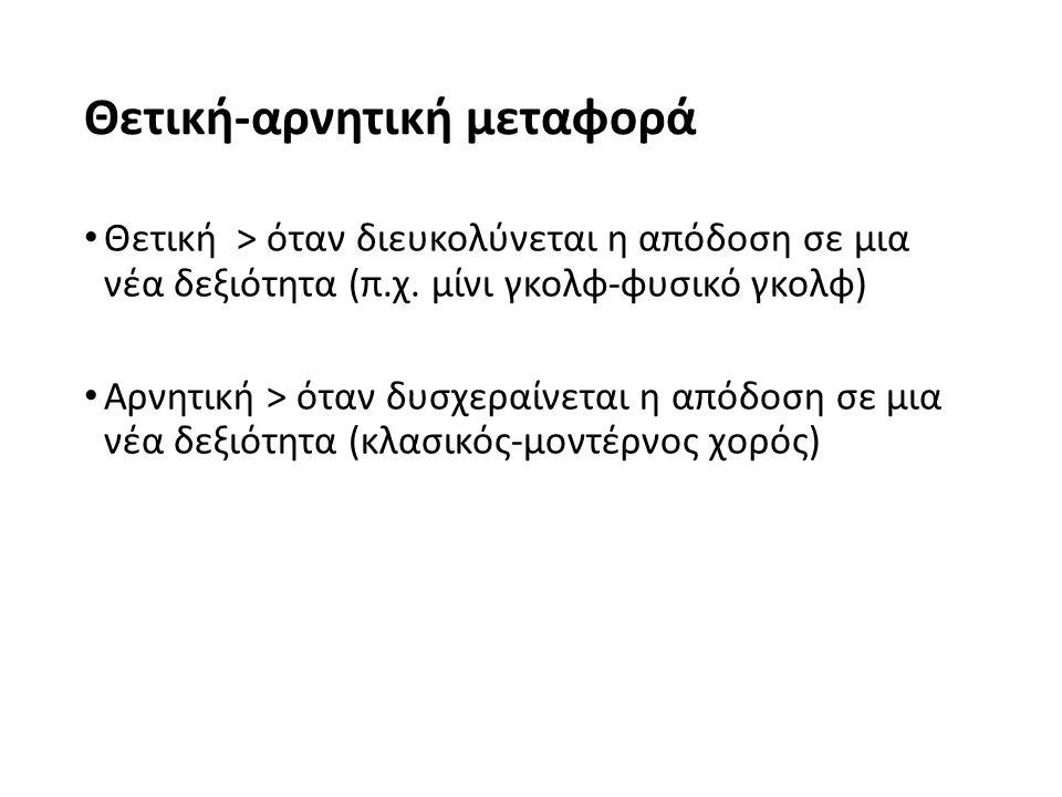 Θετική-αρνητική μεταφορά Θετική > όταν διευκολύνεται η απόδοση σε μια νέα δεξιότητα (π.χ.