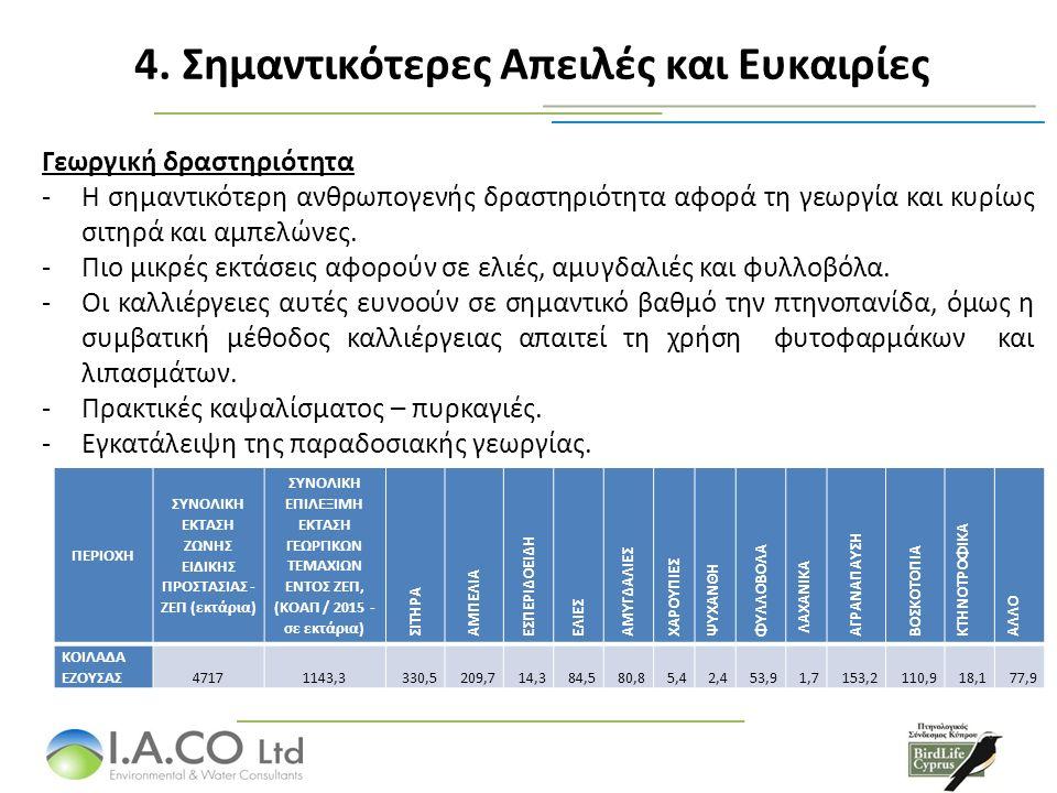 4. Σημαντικότερες Απειλές και Ευκαιρίες Γεωργική δραστηριότητα -Η σημαντικότερη ανθρωπογενής δραστηριότητα αφορά τη γεωργία και κυρίως σιτηρά και αμπε