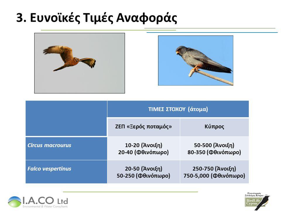 3. Ευνοϊκές Τιμές Αναφοράς ΤΙΜΕΣ ΣΤΟΧΟΥ (άτομα) ΖΕΠ «Ξερός ποταμός»Κύπρος Circus macrourus 10-20 (Άνοιξη) 20-40 (Φθινόπωρο) 50-500 (Άνοιξη) 80-350 (Φθ