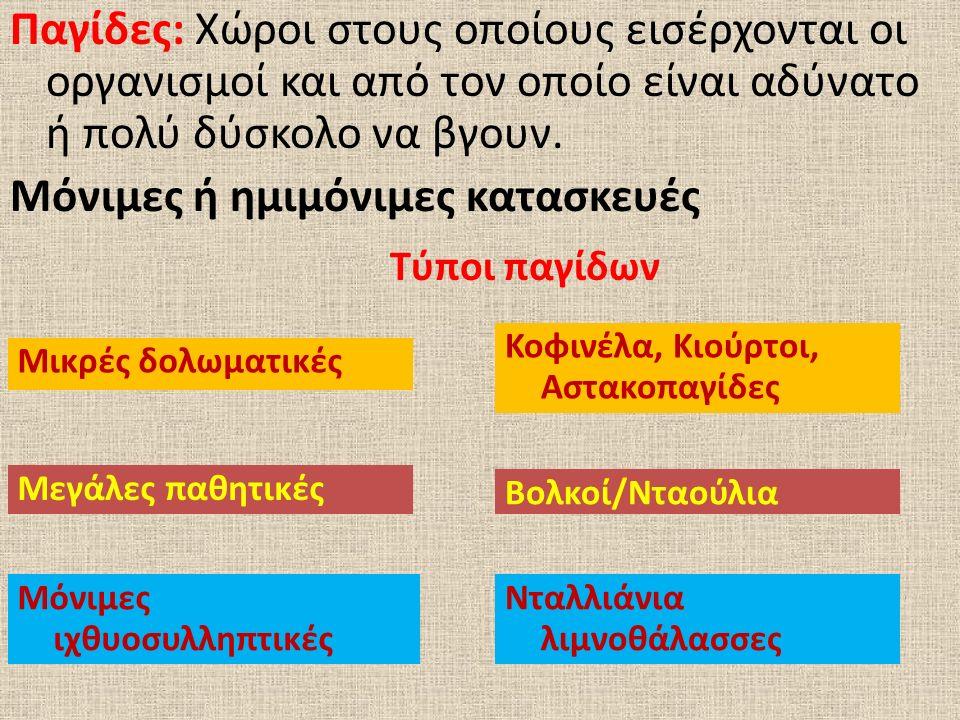 Από φυσικά υλικά ΚοφινέλαΚιούρτοι Από σύρμα Δεν ακουμπούν τελείως στον πυθμένα Ακουμπούν στο βυθό Είδη-στόχοι: Τσέρουλες, σάλπες, κέφαλοι, μελανούρια Είδη-στόχοι: Σαργοί, ροφοί, σπάροι, χταπόδια, αστακοί Η διαφορά μεταξύ κιούρτου και κοφινέλου είναι ότι ο κιούρτος είναι μεγαλύτερος και σφαιρικός, ενώ το κοφινέλο είναι μικρότερο και ελαφρύτερο