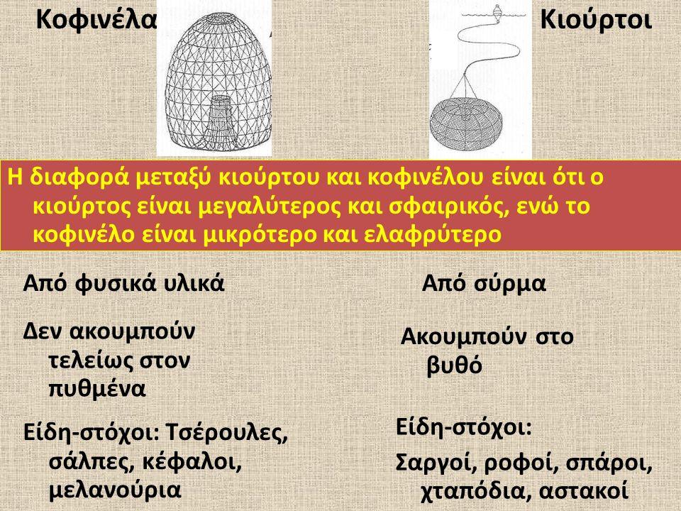 Αστακοπαγίδες Μοιάζουν με κιούρτους, αλλά με τετραγωνισμένο σχήμα Χρησιμοποιούνται ως δολώματα φρέσκα ή παστά ψάρια (σαρδέλλες, φρίσες).