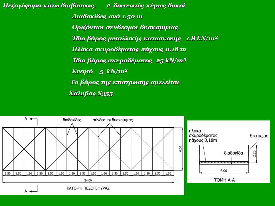 Πεζογέφυρα κάτω διαβάσεως: 2 δικτυωτές κύριες δοκοί Διαδοκίδες ανά 1.50 m Διαδοκίδες ανά 1.50 m Οριζόντιοι σύνδεσμοι δυσκαμψίας Οριζόντιοι σύνδεσμοι δυσκαμψίας Ίδιο βάρος μεταλλικής κατασκευής 1.8 kN/m² Ίδιο βάρος μεταλλικής κατασκευής 1.8 kN/m² Πλάκα σκυροδέματος πάχους 0.18 m Πλάκα σκυροδέματος πάχους 0.18 m Ίδιο βάρος σκυροδέματος 25 kN/m³ Ίδιο βάρος σκυροδέματος 25 kN/m³ Κινητό 5 kN/m² Κινητό 5 kN/m² Το βάρος της επίστρωσης αμελείται Το βάρος της επίστρωσης αμελείται Χάλυβας S355 Χάλυβας S355