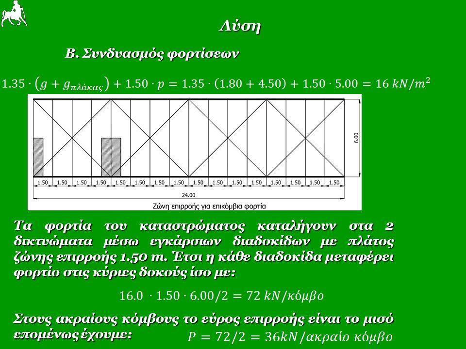 Λύση Τα φορτία του καταστρώματος καταλήγουν στα 2 δικτυώματα μέσω εγκάρσιων διαδοκίδων με πλάτος ζώνης επιρροής 1.50 m. Έτσι η κάθε διαδοκίδα μεταφέρε