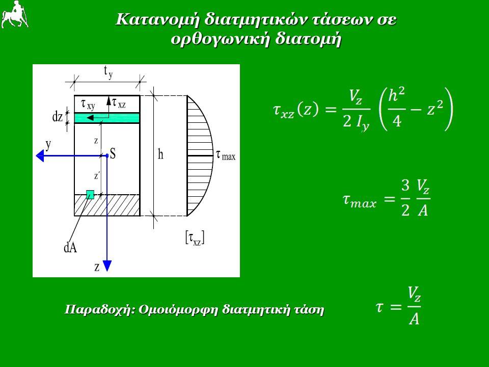 Κατανομή διατμητικών τάσεων σε ορθογωνική διατομή Παραδοχή: Ομοιόμορφη διατμητική τάση