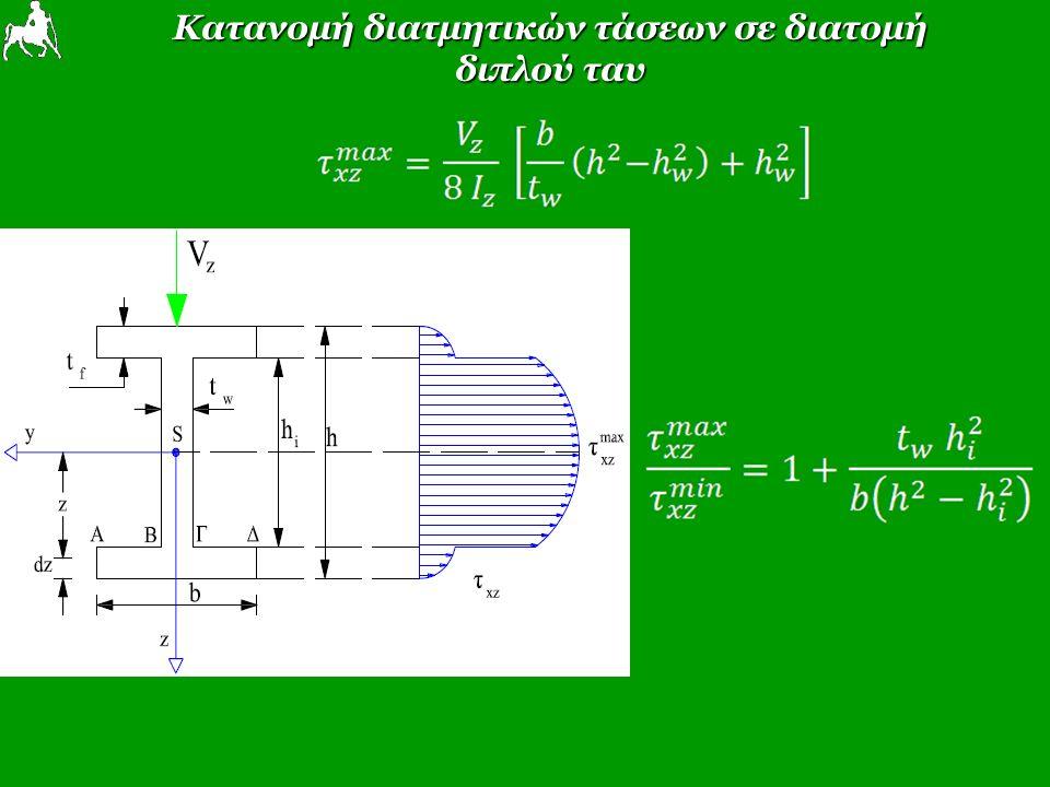 Κατανομή διατμητικών τάσεων σε διατομή διπλού ταυ
