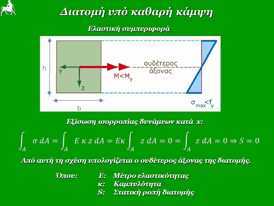 Διατομή υπό καθαρή κάμψη Ελαστική συμπεριφορά Εξίσωση ισορροπίας δυνάμεων κατά x: Από αυτή τη σχέση υπολογίζεται ο ουδέτερος άξονας της διατομής. Όπου