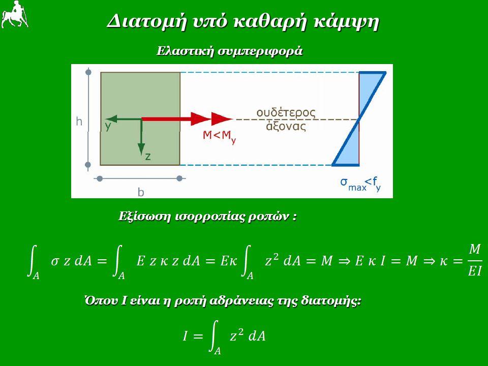 Διατομή υπό καθαρή κάμψη Ελαστική συμπεριφορά Εξίσωση ισορροπίας ροπών : Όπου Ι είναι η ροπή αδράνειας της διατομής: