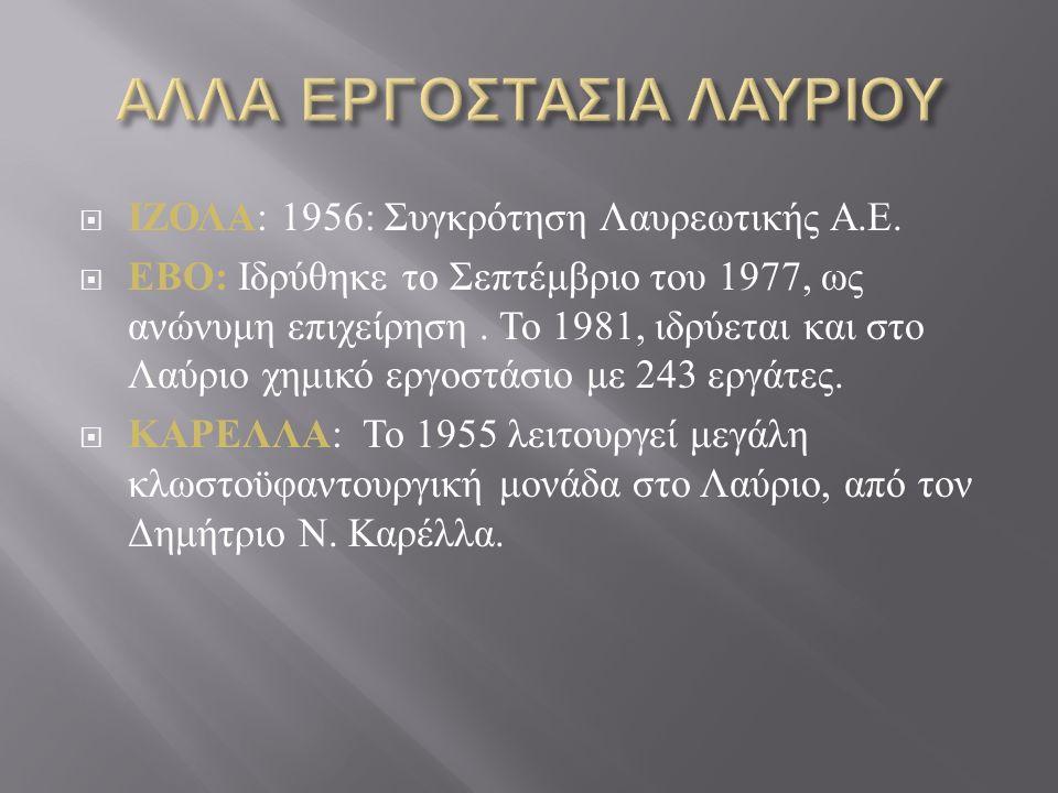 ΙΖΟΛΑ : 1956: Συγκρότηση Λαυρεωτικής Α. Ε.