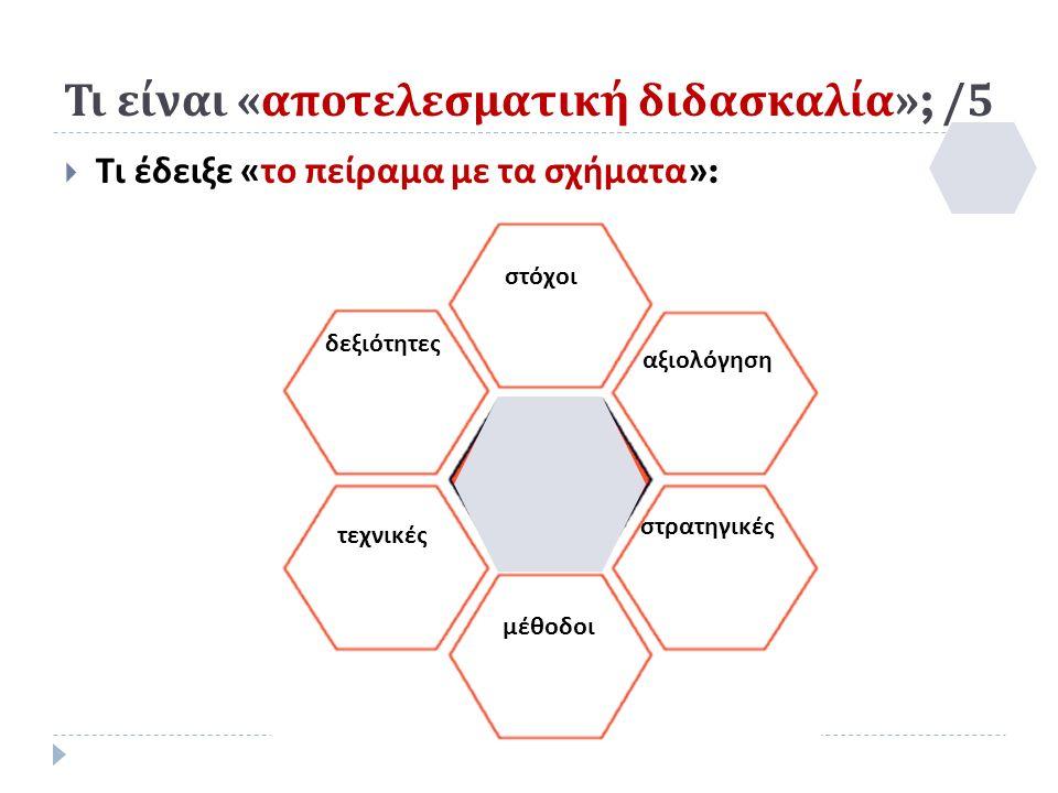 Τι είναι « αποτελεσματική διδασκαλία »; /5  Τι έδειξε « το πείραμα με τα σχήματα »: στόχοι μέθοδοι τεχνικές στρατηγικές δεξιότητες αξιολόγηση