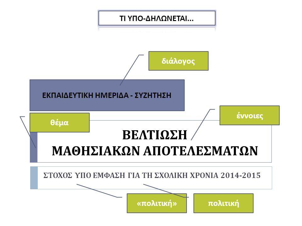 Τι είναι « αποτελεσματική διδασκαλία »; /20  Τι τεκμηριώνουν ειδικοί ερευνητές - επιστήμονες : (Kyriakides, Creemers & Antoniou, 2009 )