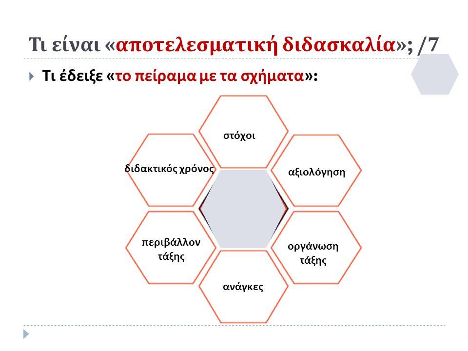 Τι είναι « αποτελεσματική διδασκαλία »; /7  Τι έδειξε « το πείραμα με τα σχήματα »: στόχοι ανάγκες περιβάλλον τάξης οργάνωση τάξης διδακτικός χρόνος αξιολόγηση