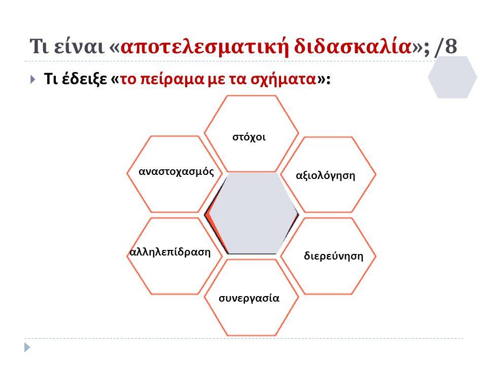 Τι είναι « αποτελεσματική διδασκαλία »; /8  Τι έδειξε « το πείραμα με τα σχήματα »: στόχοι συνεργασία αλληλεπίδραση διερεύνηση αναστοχασμός αξιολόγηση