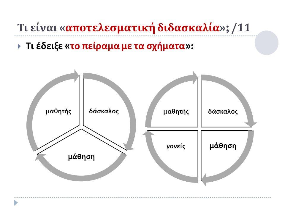 Τι είναι « αποτελεσματική διδασκαλία »; /11  Τι έδειξε « το πείραμα με τα σχήματα »: δάσκαλος μάθηση μαθητής δάσκαλος μάθηση γονείς μαθητής