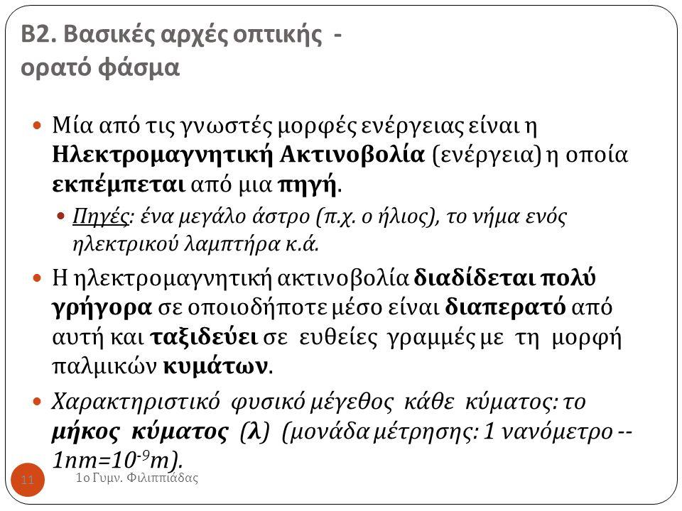 Β 2. Βασικές αρχές οπτικής - ορατό φάσμα 1 ο Γυμν. Φιλιππιάδας 11 Μία από τις γνωστές μορφές ενέργειας είναι η Ηλεκτρομαγνητική Ακτινοβολία ( ενέργεια