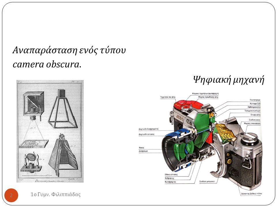 1 ο Γυμν. Φιλιππιάδας 2 Αναπαράσταση ενός τύπου camera obscura. Ψηφιακή μηχανή