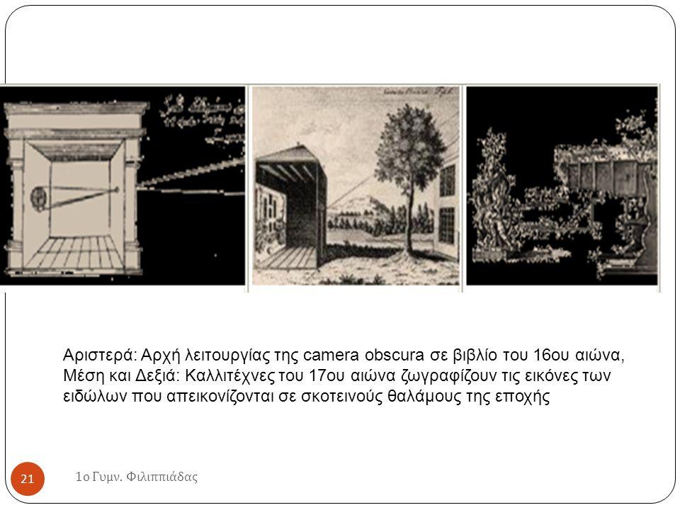 Αριστερά: Αρχή λειτουργίας της camera obscura σε βιβλίο του 16ου αιώνα, Μέση και Δεξιά: Καλλιτέχνες του 17ου αιώνα ζωγραφίζουν τις εικόνες των ειδώλων
