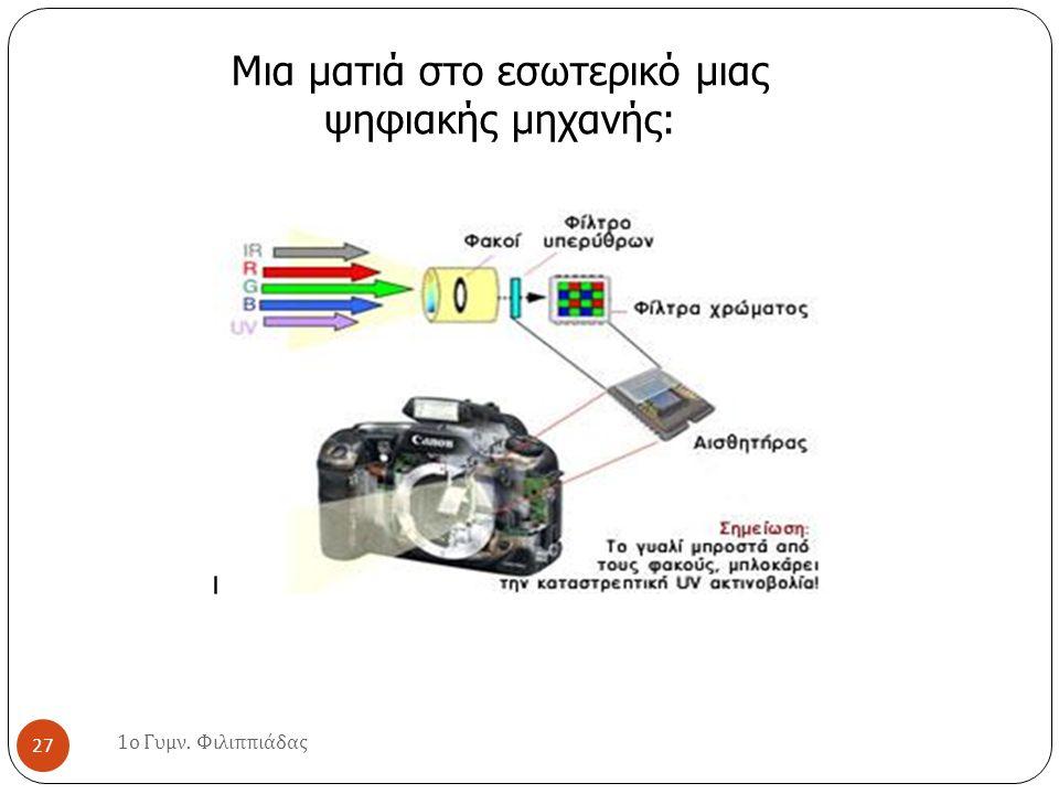 Μια ματιά στο εσωτερικό μιας ψηφιακής μηχανής: 1 ο Γυμν. Φιλιππιάδας 27