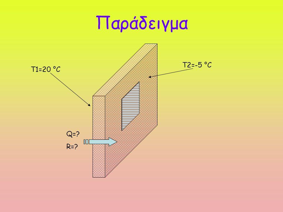 Παράδειγμα T2=-5 °C T1=20 °C Q=? R=?