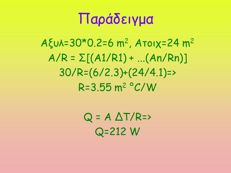 Παράδειγμα Aξυλ=30*0.2=6 m 2, Aτοιχ=24 m 2 A/R = Σ[(Α1/R1) +...(Αn/Rn)] 30/R=(6/2.3)+(24/4.1)=> R=3.55 m 2 °C/W Q = A ΔΤ/R=> Q=212 W