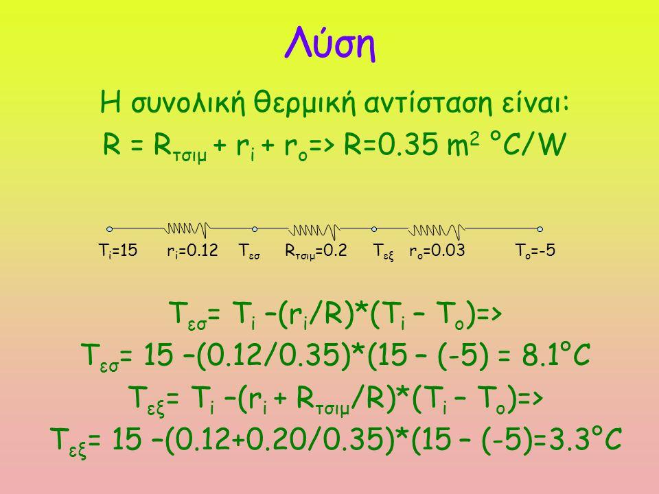 Λύση Η συνολική θερμική αντίσταση είναι: R = R τσιμ + r i + r o => R=0.35 m 2 °C/W T εσ = Τ i –(r i /R)*(T i – T o )=> T εσ = 15 –(0.12/0.35)*(15 – (-5) = 8.1°C T εξ = Τ i –(r i + R τσιμ /R)*(T i – T o )=> T εξ = 15 –(0.12+0.20/0.35)*(15 – (-5)=3.3°C T i =15 r i =0.12 T εσ R τσιμ =0.2 Τ εξ r o =0.03 T o =-5