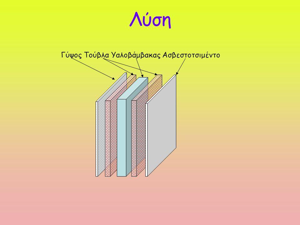 Λύση Γύψος Τούβλα Υαλοβάμβακας Ασβεστοτσιμέντο