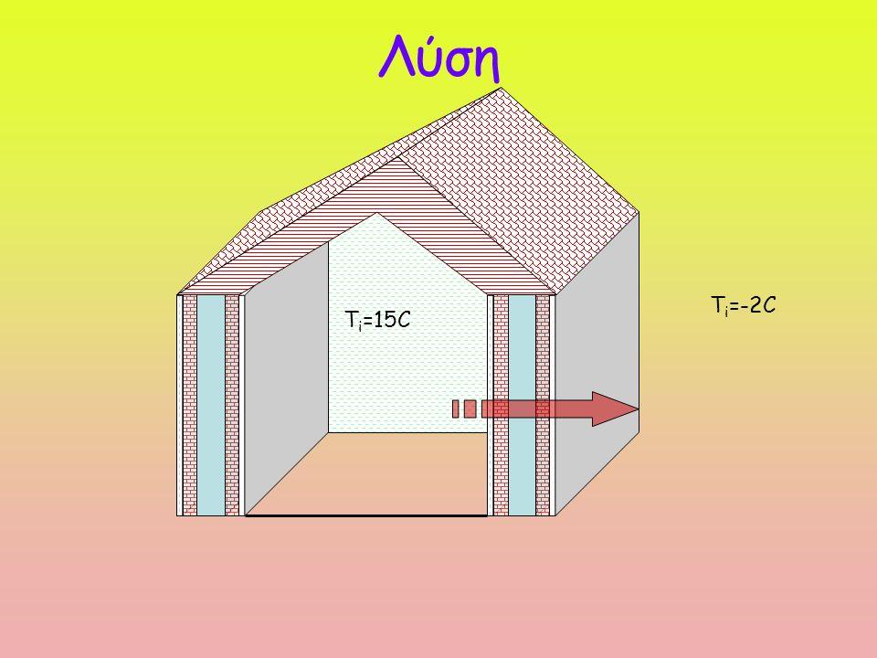 Λύση Τ i =15C Τ i =-2C