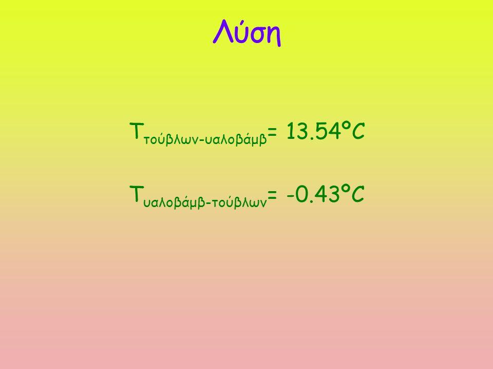 Λύση T τούβλων-υαλοβάμβ = 13.54ºC T υαλοβάμβ-τούβλων = -0.43ºC