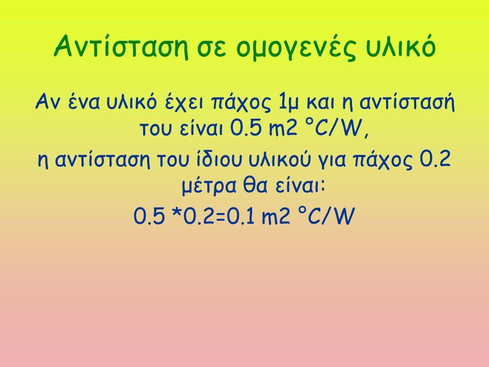 Λύση T γύψου-τούβλων = Τ i – (r i + R γύψου /R)*(T i – T o )=> T γύψου-τούβλων = 15 – (0.03 + 0.08/3.041)* *[(15 – (-2)]=> T γύψου-τούβλων = 14.38ºC