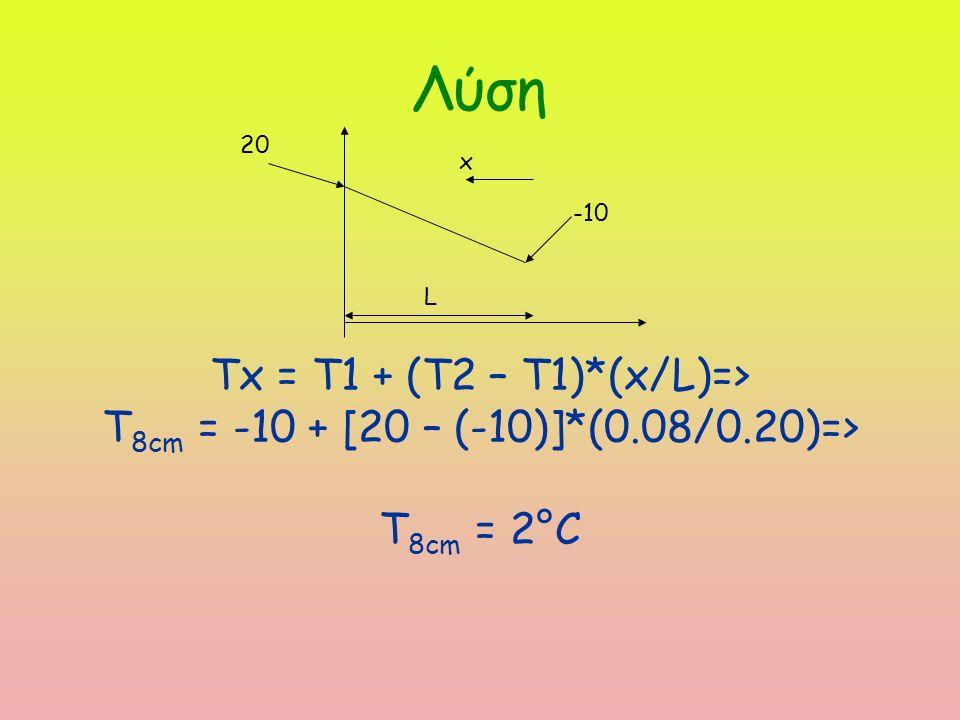 Αντιστάσεις σε σειρά R1=L1/λ1 => R1 = 0.08 m2 °C/W...